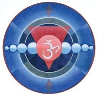 Meditation on the Sixth Chakra